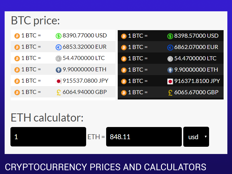 Cryptocurrency prices and exchange rates and calculator for WordPress