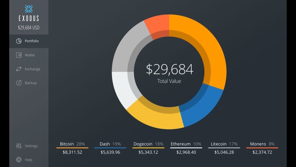 exodus_wallet_portfolio